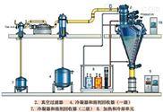 带式微波干燥机 微波烘干灭菌设备 济南工业微波炉 【厂家现货】