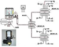 UNIST MQL微量润滑系统UNI-MAX R202F 喷雾式 准干式切削技术
